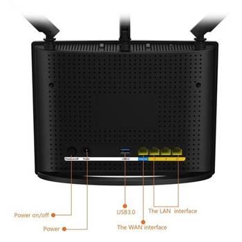 tenda ac15 ac1900 router ports
